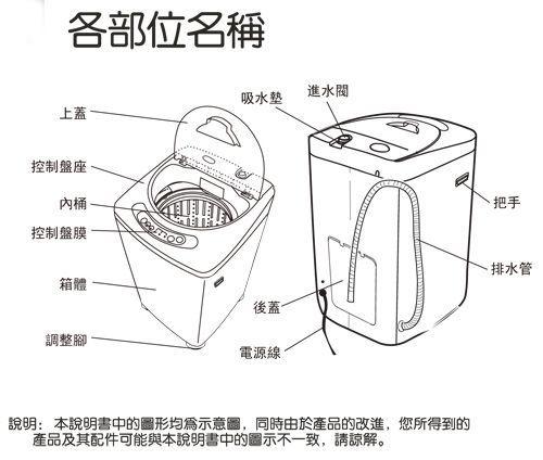 haier海尔3公斤波轮全自动上排水洗衣机(hwm30-22p)