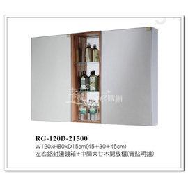 RG~120D 鏡箱櫃發泡防水 柯林斯