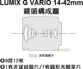 【商品特色】 1枚非球面镜片/7枚圆形光圈叶片 14-42mm f/3.5-5.