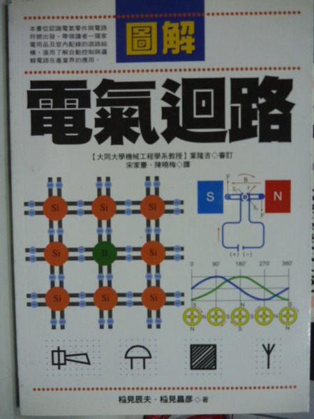 欧姆定理到三用电表的使用方法