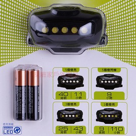 L-13犀牛RHINO五顆LED 輕量LED頭(四段式開關)(超輕總重僅66公克)