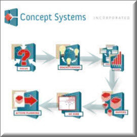 Concept Systems CS Global MAX Project License