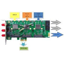 WiFi WiMAX LTE 通訊介面卡 3埠mPCIe轉接PCIe連接卡~MP3A~RP