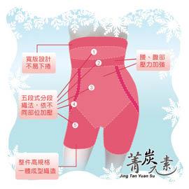 菁炭元素  涼感黃金比例雕塑平口褲 3件組