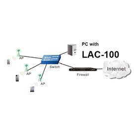 ~上震科技~Nusoft 新軟 LAC~100 控制器 ~8G USB( AP集中控管軟體