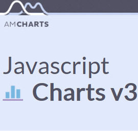 amCharts JavaScript Charts V3 single web site