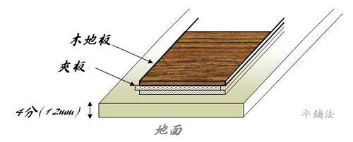 古埃圾)/台湾制造/防潮夹板底/专业施工(木地板系统家俱厨具窗帘壁纸)