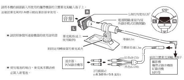枪型立体麦克风 at9940 高感度及宽广频率范围的收音效果    内部搭载