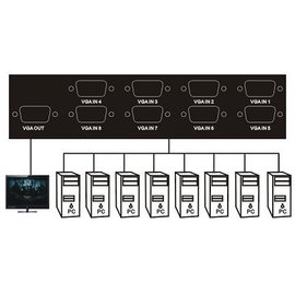 (switch) VGA 8 port 1進8出 1分8 切換器/分配器/電腦分頻器 (130MHz) **黑**