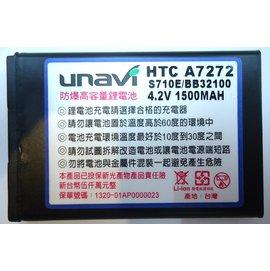 (MIT台灣製) HTC Desire S(S510E)/ Incredible S S710E s710d/Salsa C510E/Desire Z A7272/Mozart t8698 防爆鋰電池 [OBM-00013]
