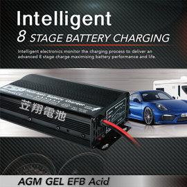 ☼台中苙翔電池►多模式 型 電池充 MT1500 全配  歐洲啟停.EFB電瓶車款 充電保