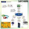 ~Safehome~ 全新AV影音訊號切換器,3組AV輸入1組AV輸出,附一條AV線材 CA2901
