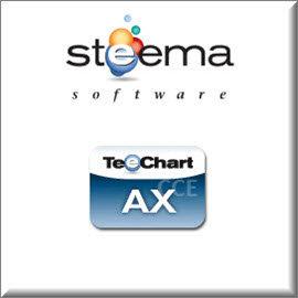 TeeChart Pro ActiveX 2 developer license with one year license subscription 商業下載版