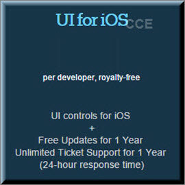 Telerik UI for iOS Developer License with Subscription and Priority Support 商業單機下載版