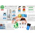 鴻茂電能熱水器EH-4001TS新節能~~新上市