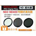 【聯合小熊】ROWA ND鏡 可調式減光鏡 ND2-ND400 67mm 功能同 ND 減光鏡 送鏡頭蓋